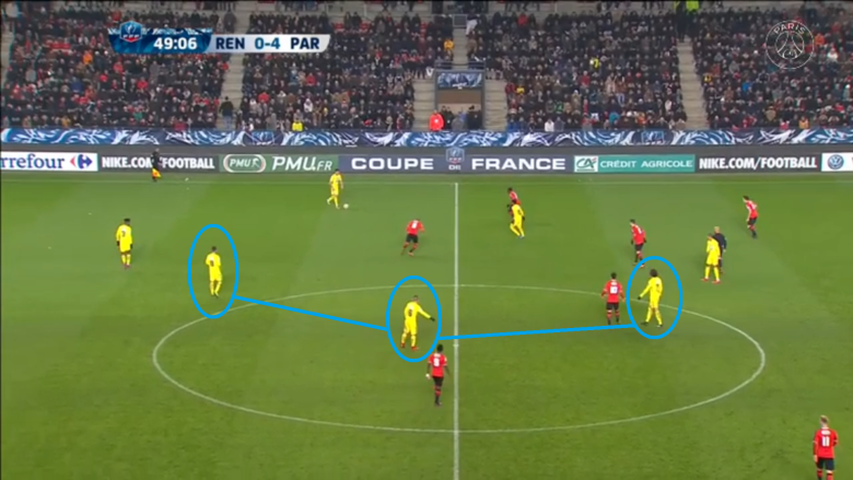 LoCelso-Verratti-Rabiot1.png